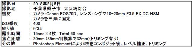 f:id:hoshi-hana:20180210014754j:plain