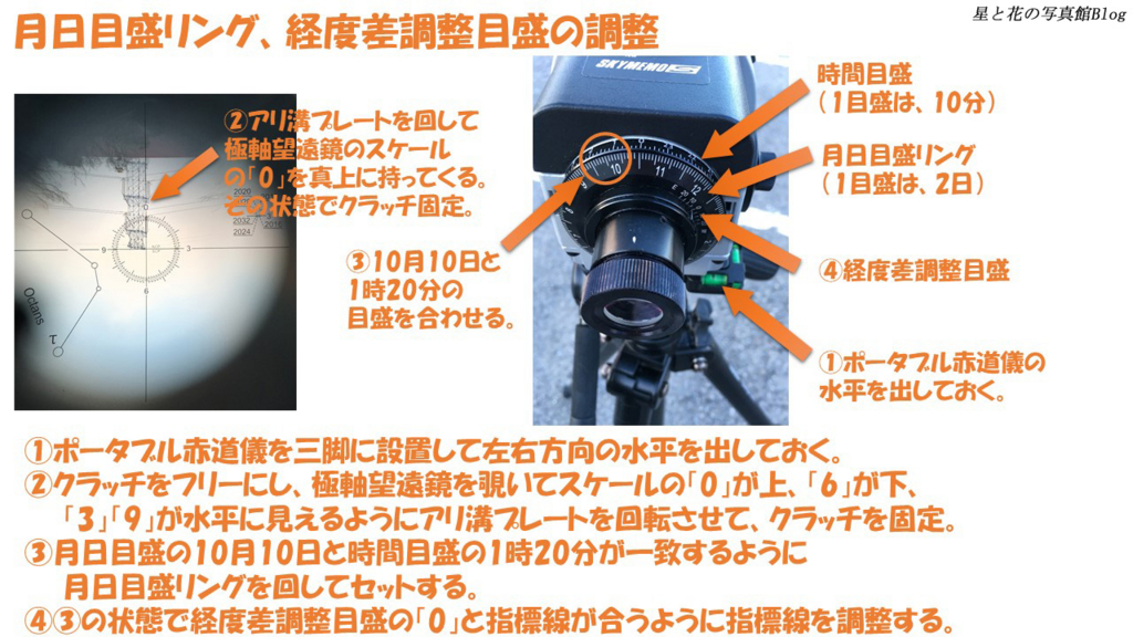 f:id:hoshi-hana:20180217223425j:plain