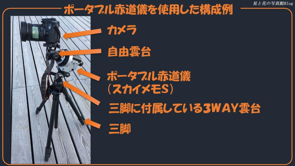 f:id:hoshi-hana:20180425201720j:plain