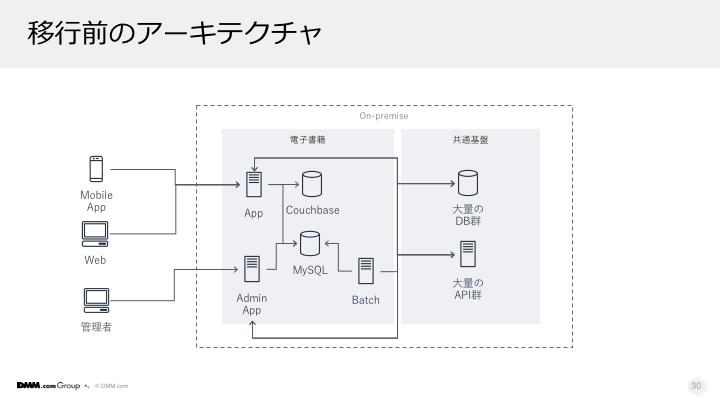 f:id:hoshi-hitomi:20190614111835p:plain