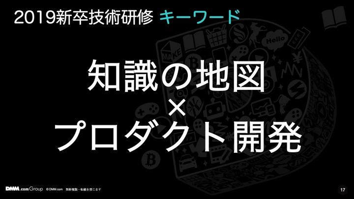 f:id:hoshi-hitomi:20190624171905j:plain