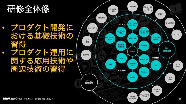 f:id:hoshi-hitomi:20190624171929j:plain