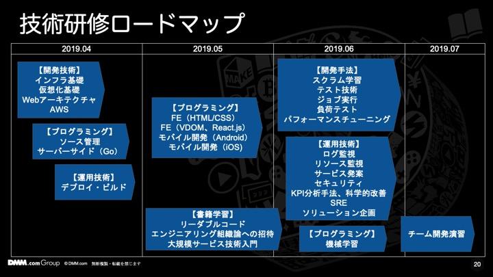f:id:hoshi-hitomi:20190624171942j:plain