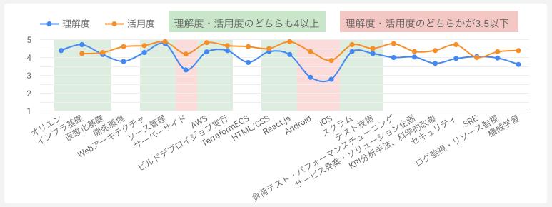 f:id:hoshi-hitomi:20190924150134p:plain