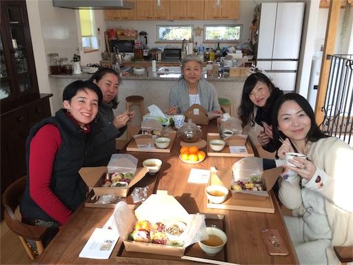 f:id:hoshi-no-shizuku-rokko:20171208225308j:image