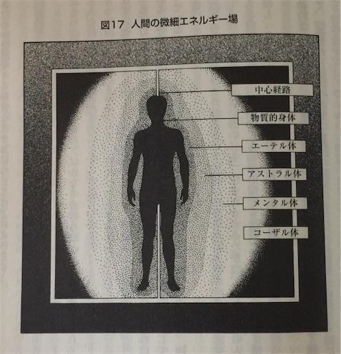 f:id:hoshi-no-shizuku-rokko:20180110223335j:plain