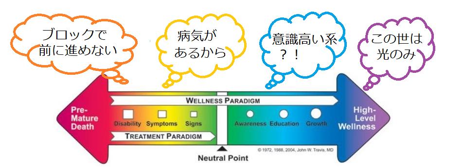 f:id:hoshi-no-shizuku-rokko:20180113172630p:plain