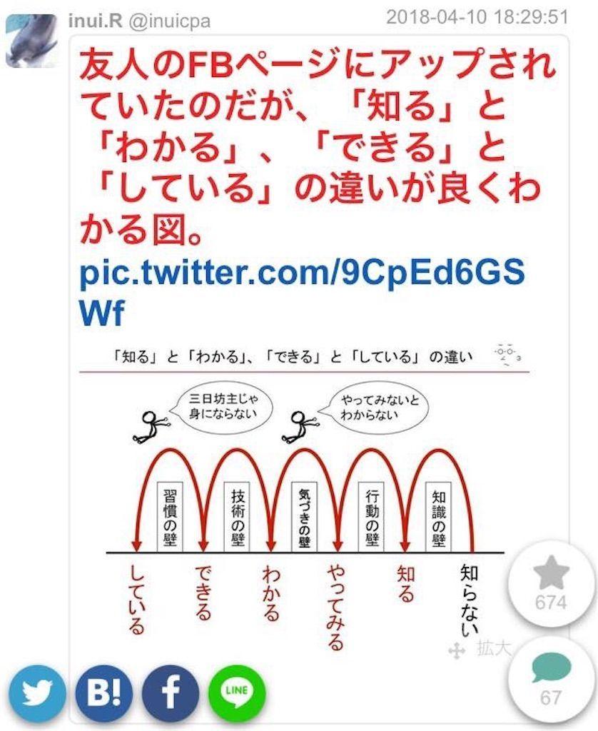 f:id:hoshi-no-shizuku-rokko:20180426182534j:image