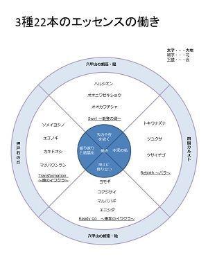 f:id:hoshi-no-shizuku-rokko:20180924202755j:plain