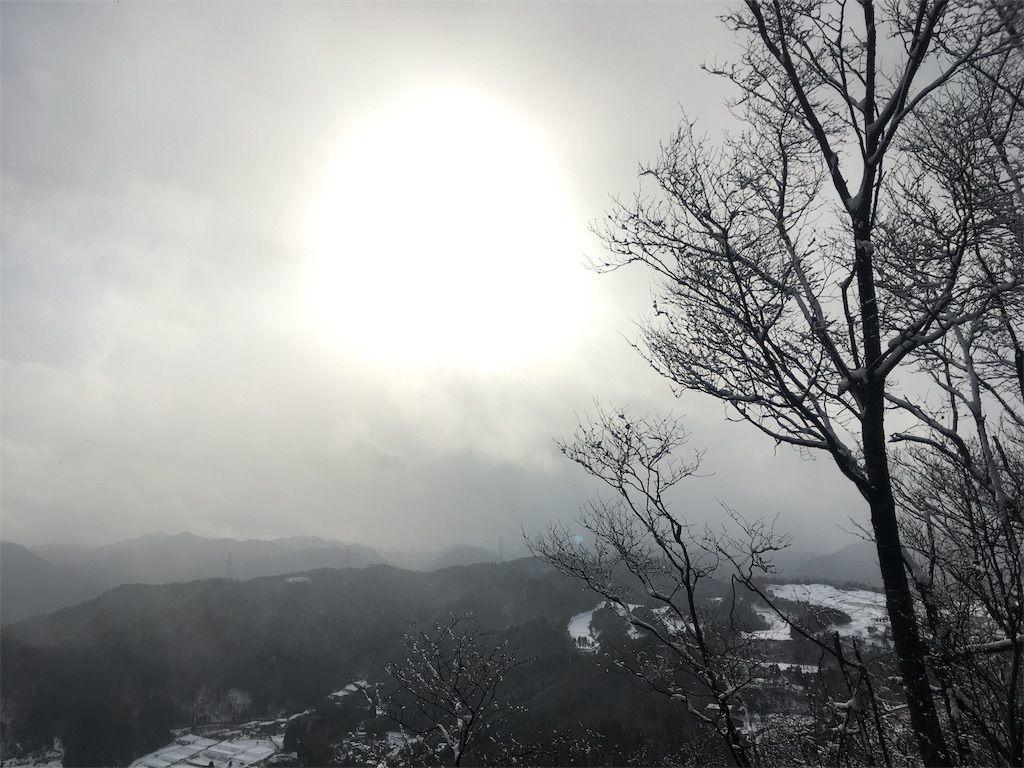 f:id:hoshi-no-shizuku-rokko:20190128123059j:image
