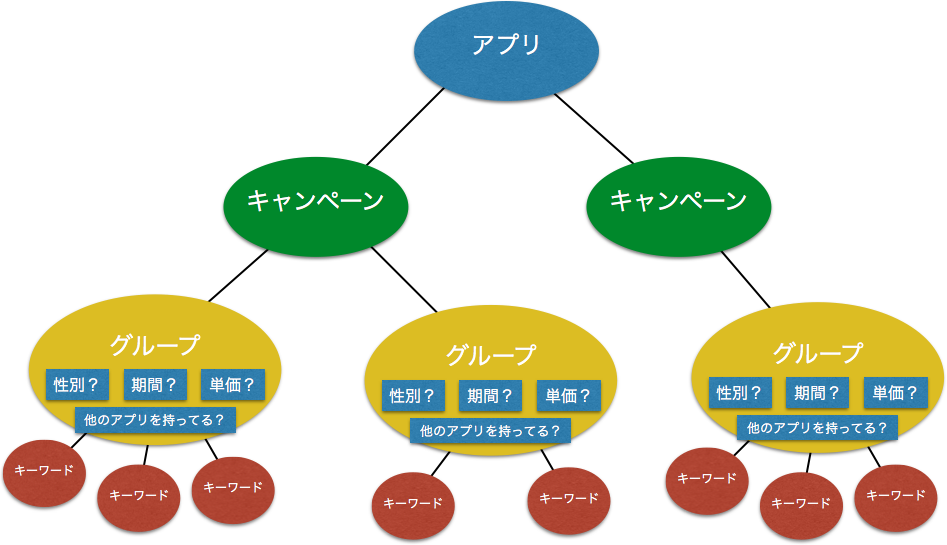 f:id:hoshi0523:20161007035544p:plain