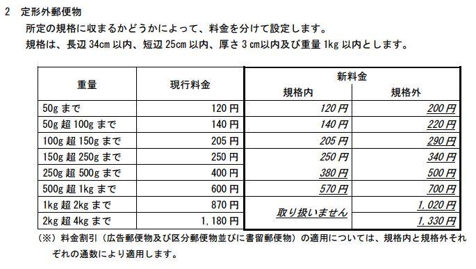 f:id:hoshi77:20170602182508j:plain