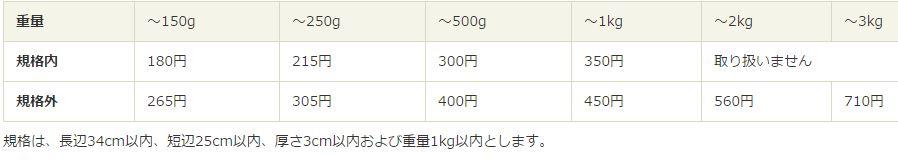 f:id:hoshi77:20170603151928j:plain