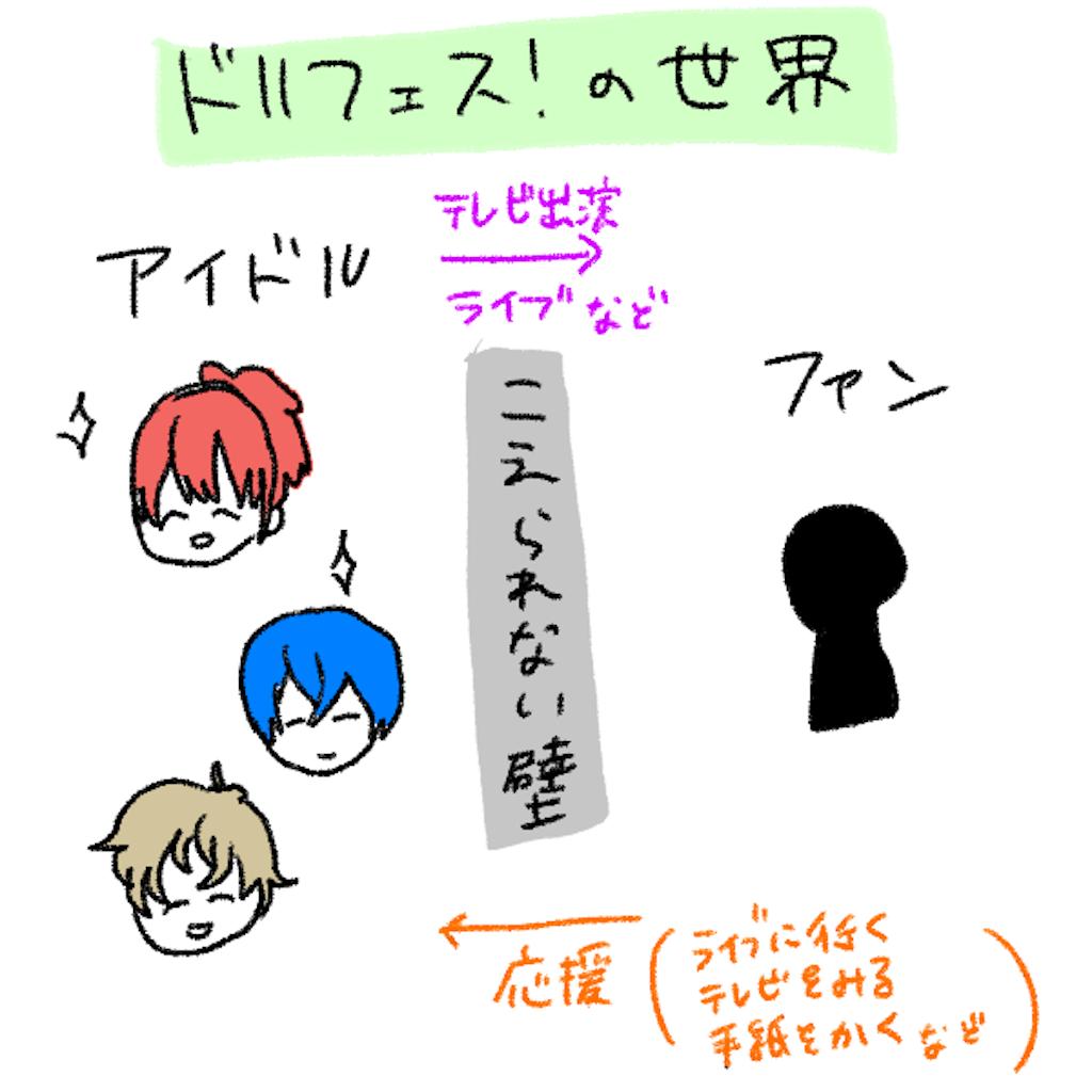 f:id:hoshi_bubble:20170306230228p:image