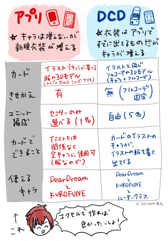 f:id:hoshi_bubble:20170427000605p:plain