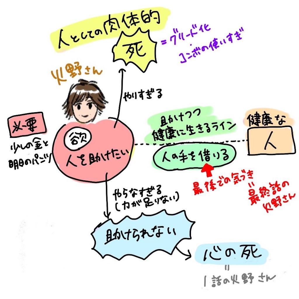 f:id:hoshi_bubble:20171210213652j:image