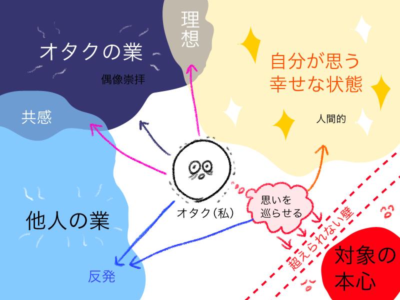 f:id:hoshi_bubble:20180915015931j:plain