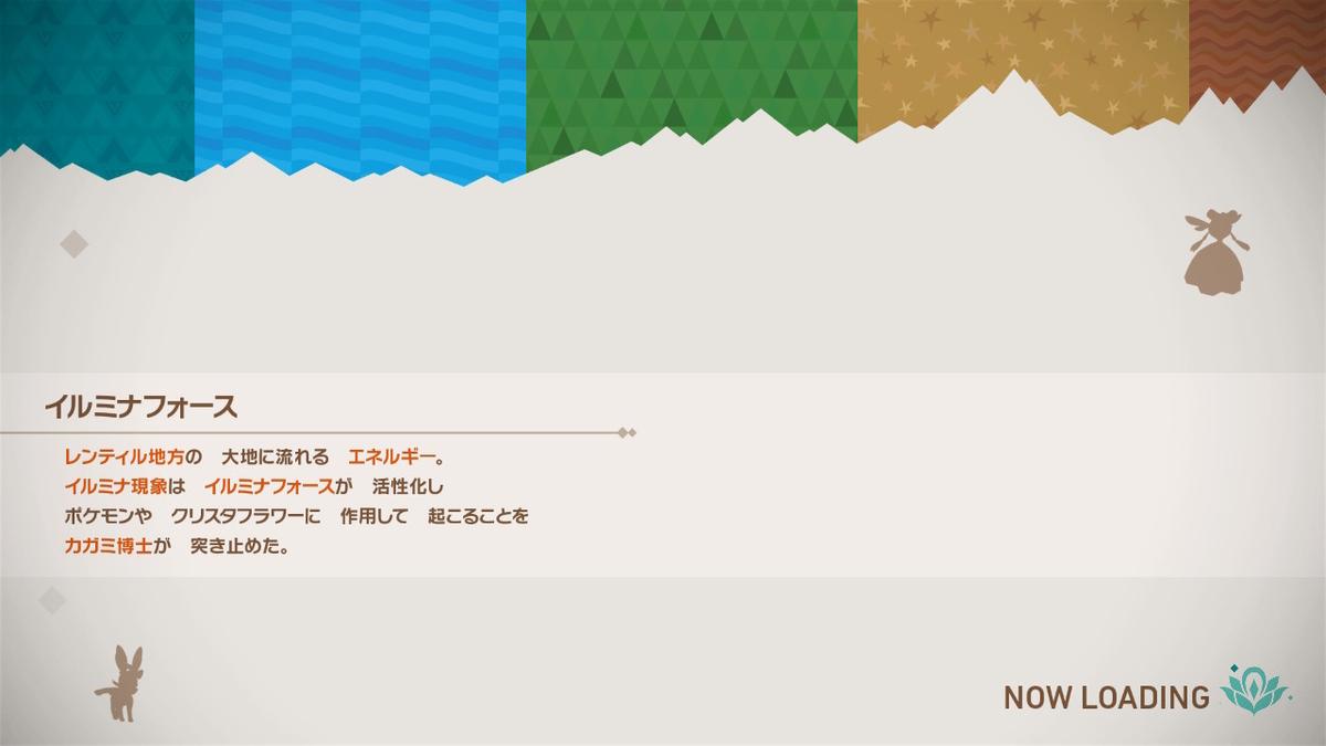 f:id:hoshi_dachi3:20210513130813j:plain