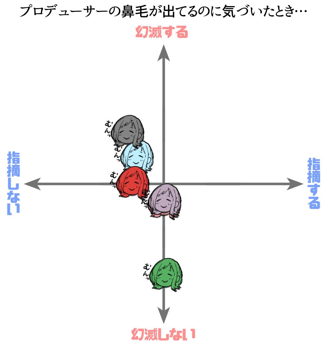 f:id:hoshi_sano:20200414111315j:image:w400