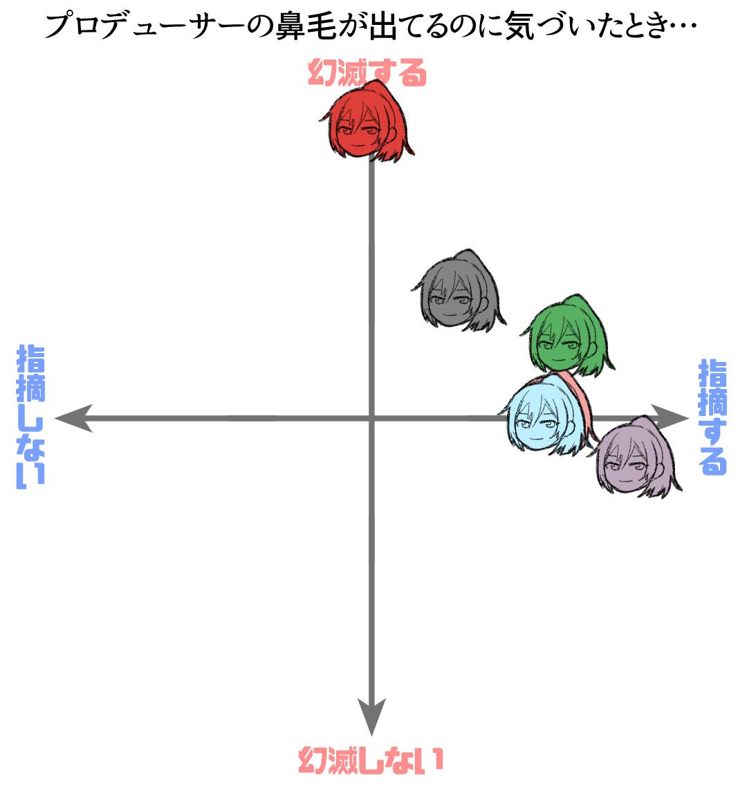 f:id:hoshi_sano:20200414111552j:image:w400