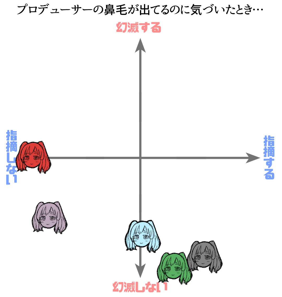 f:id:hoshi_sano:20200414112747j:image:w400