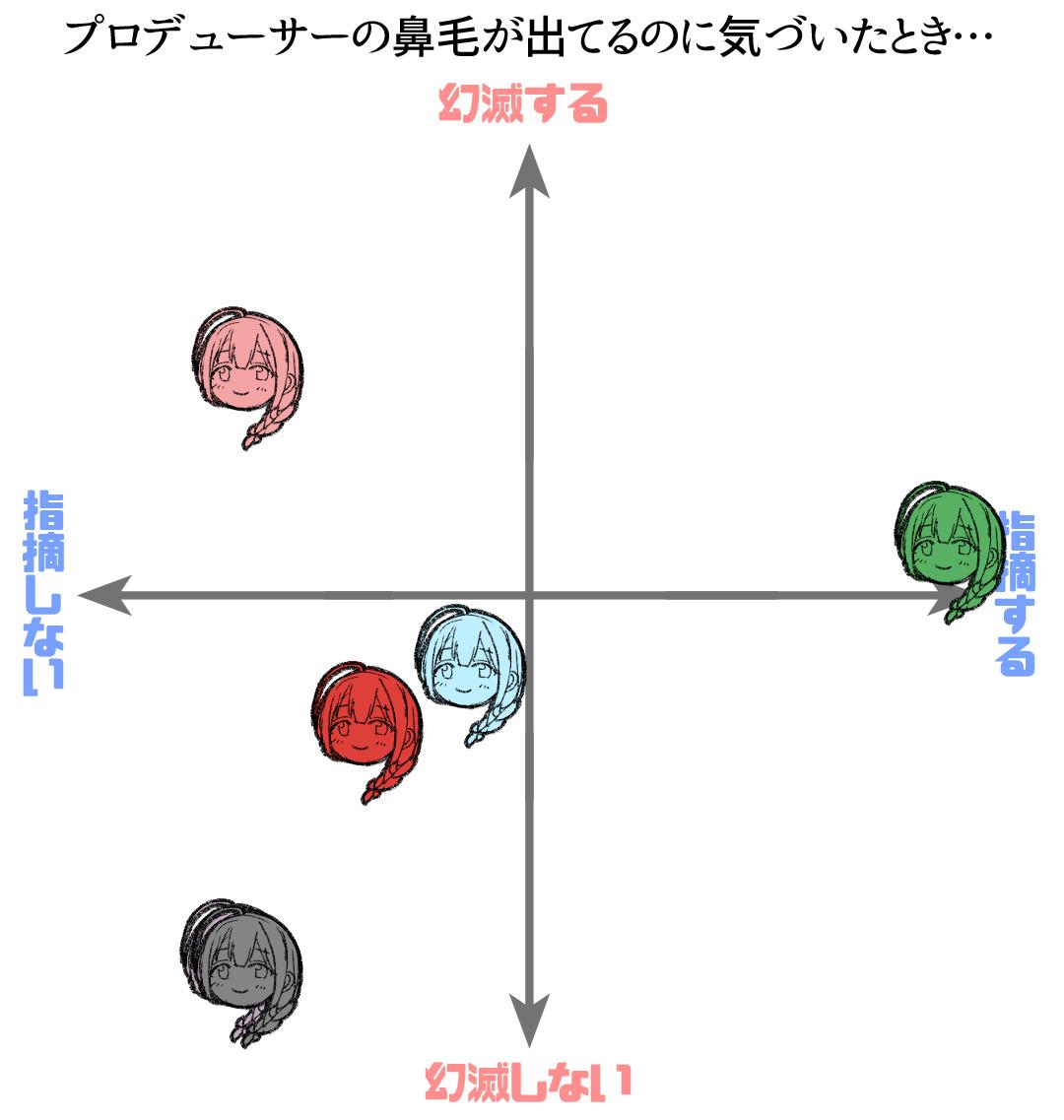 f:id:hoshi_sano:20200414113634j:image:w400