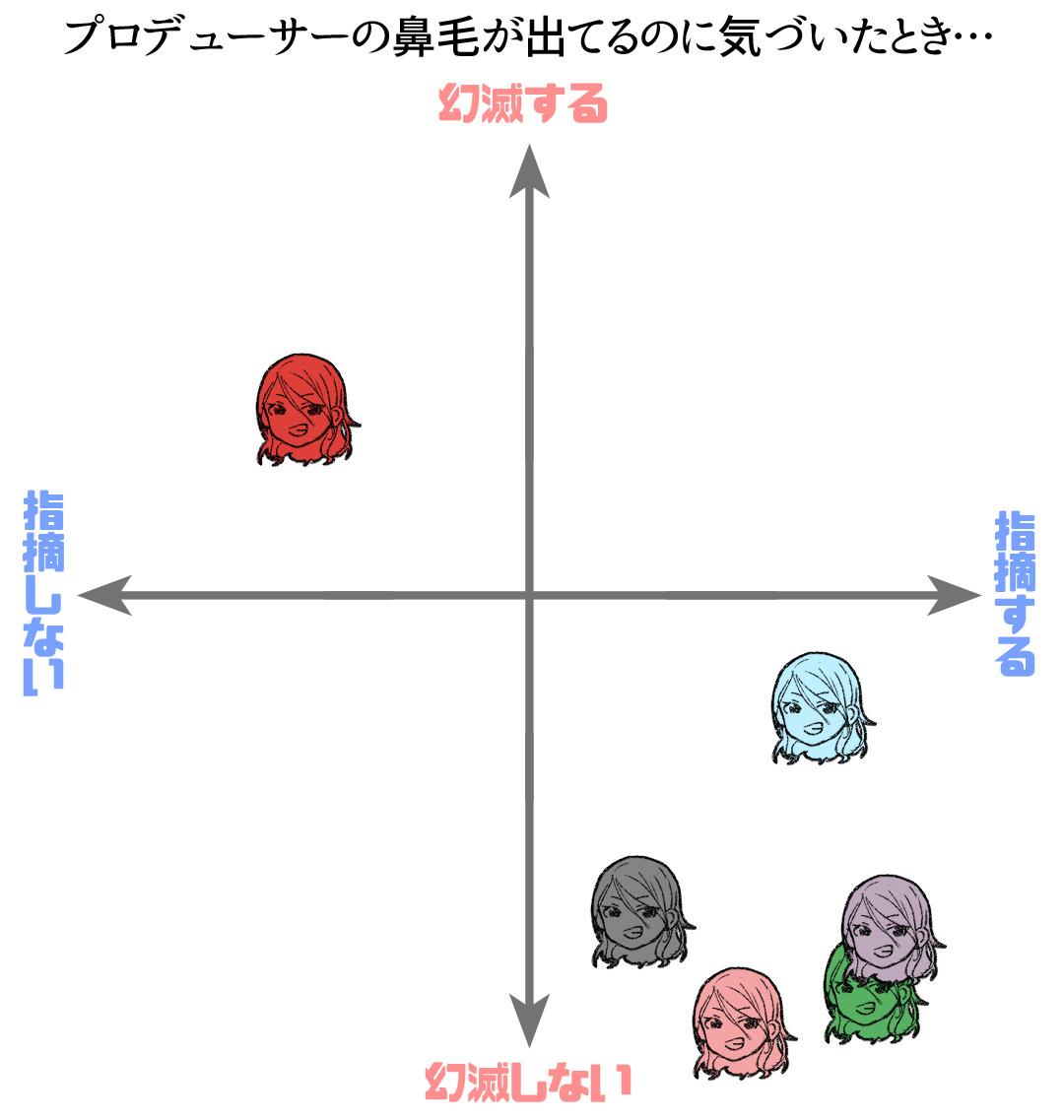 f:id:hoshi_sano:20200414113728j:image:w400