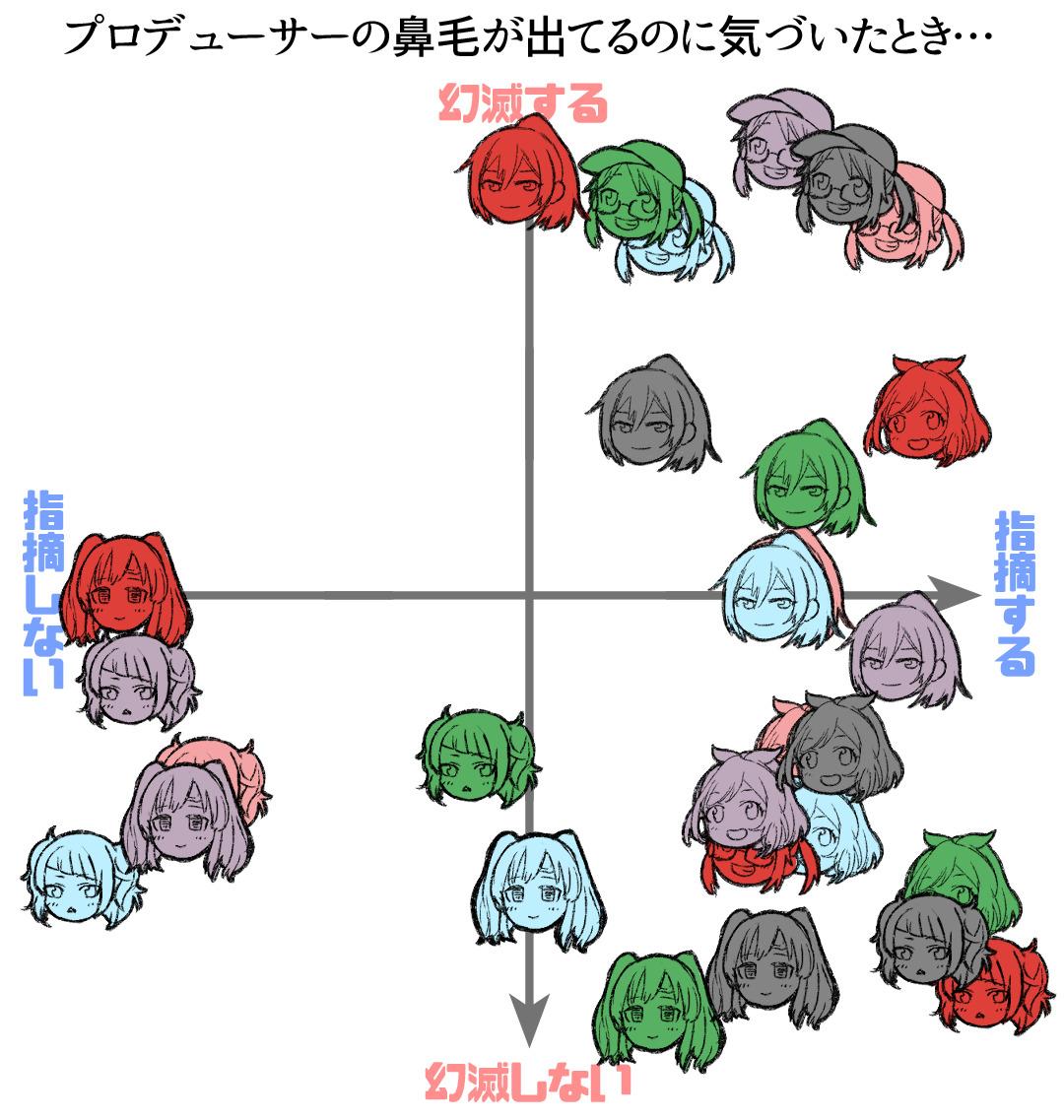 f:id:hoshi_sano:20200414113833j:image:w400