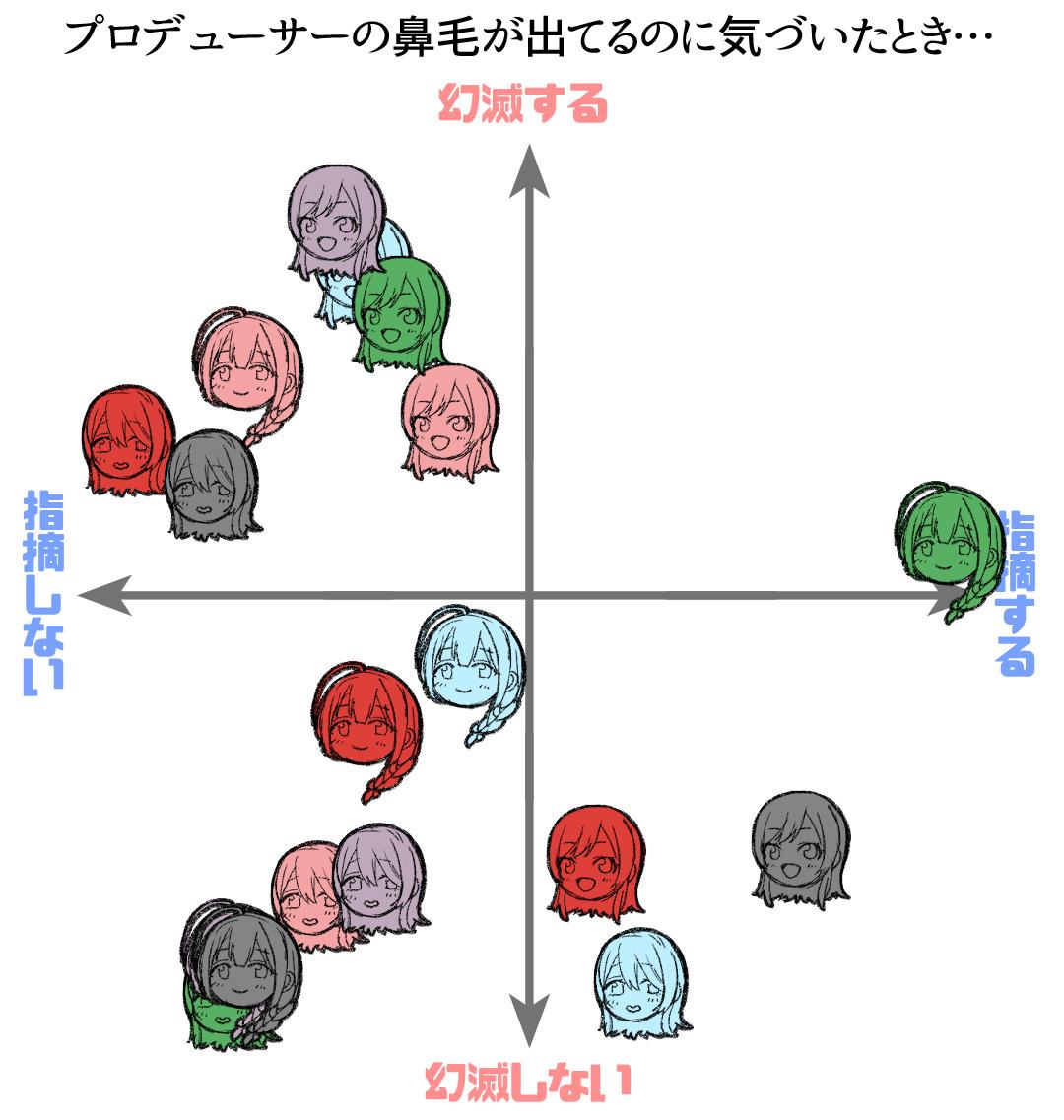 f:id:hoshi_sano:20200414113922j:image:w400