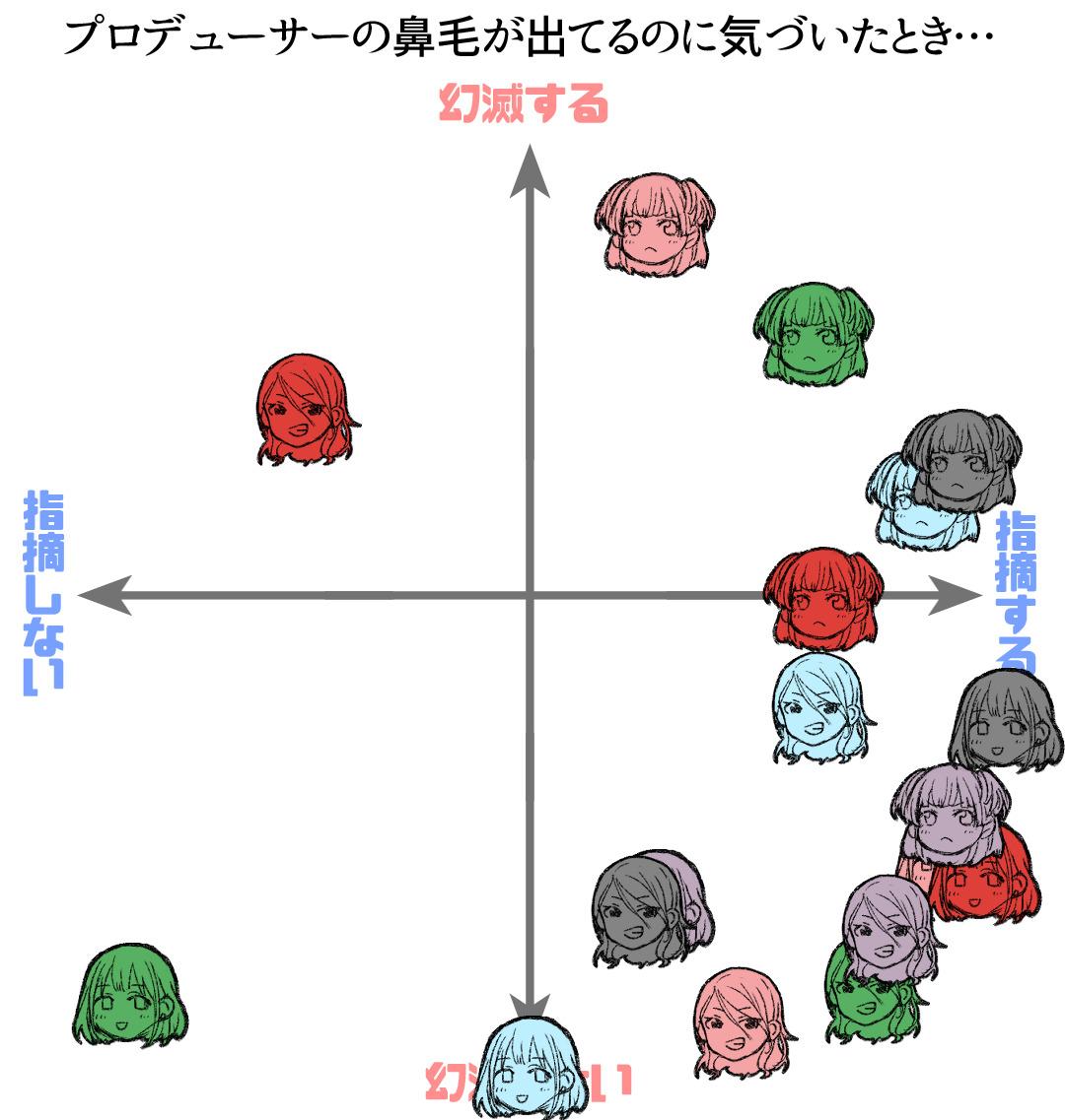 f:id:hoshi_sano:20200414113945j:image:w400