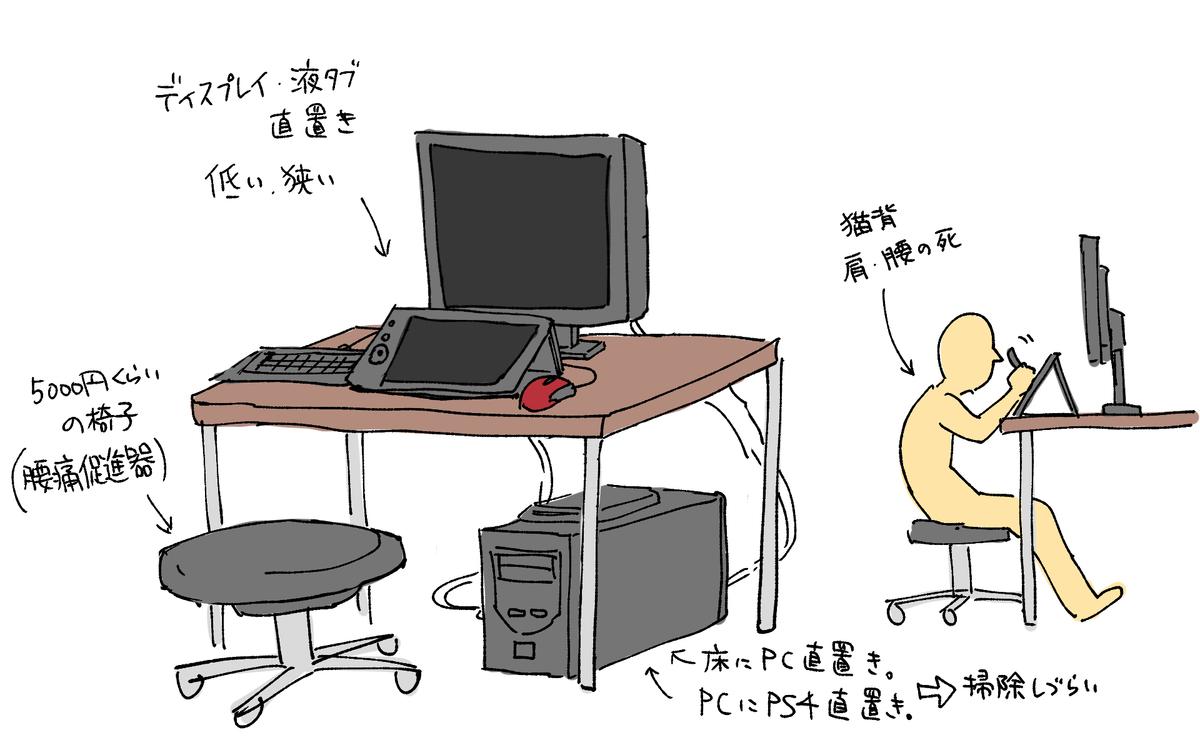 f:id:hoshi_sano:20200713231527j:plain