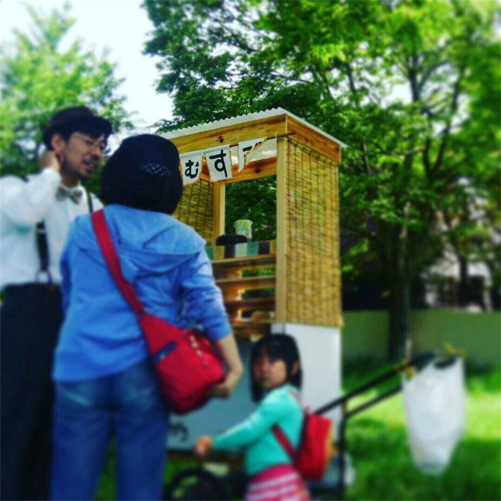 f:id:hoshigaoka_shobou:20170522162325j:image