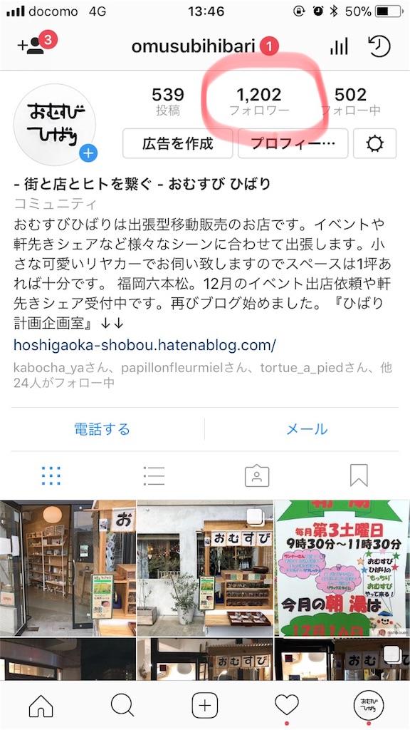 f:id:hoshigaoka_shobou:20171214140242j:image