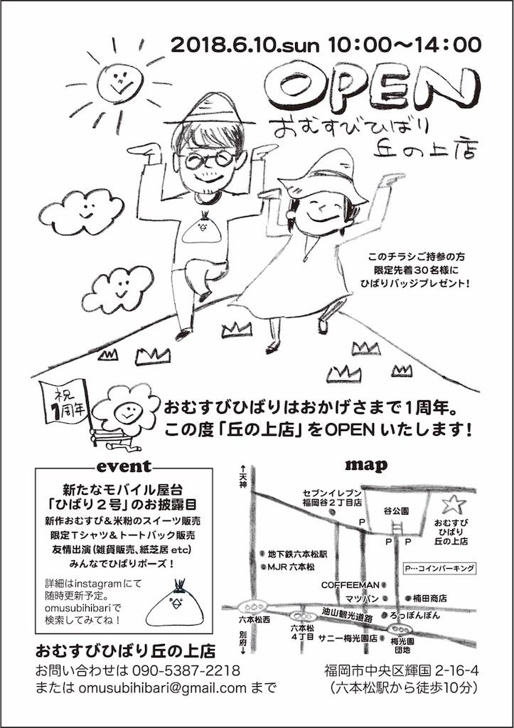 f:id:hoshigaoka_shobou:20180501114339j:image
