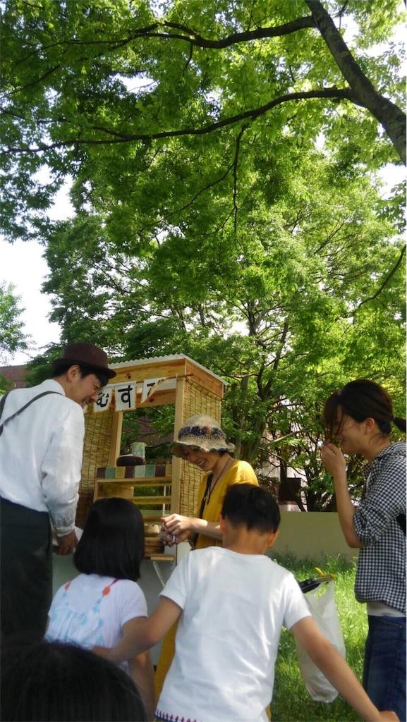 f:id:hoshigaoka_shobou:20180503120735j:image