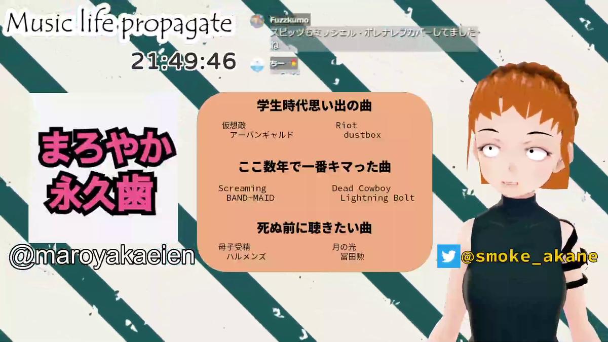 f:id:hoshiimo_akane:20210608125117p:plain