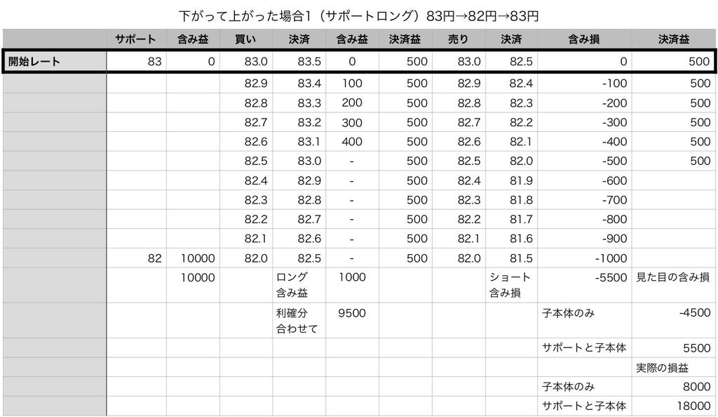 f:id:hoshikage2018:20181111141931j:plain