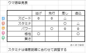 f:id:hoshikiyo884:20210228015909p:plain