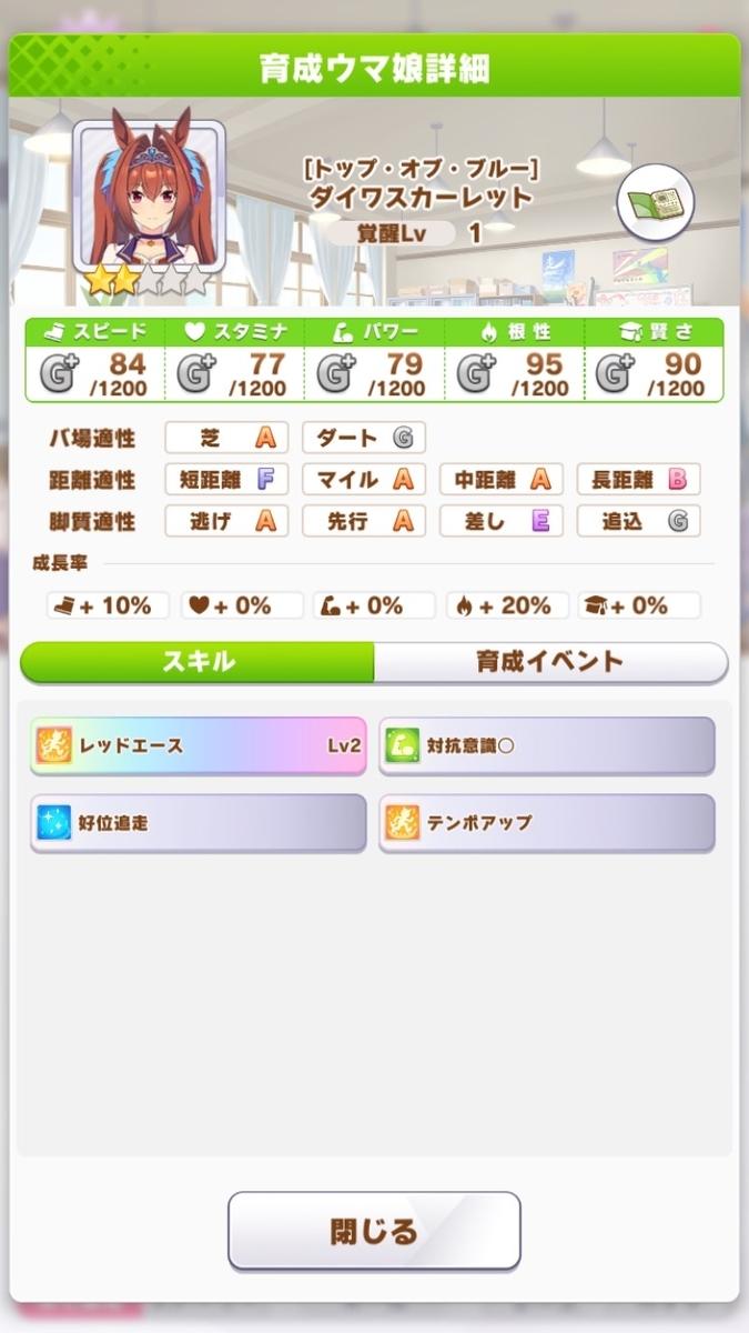 f:id:hoshikiyo884:20210303165834j:plain