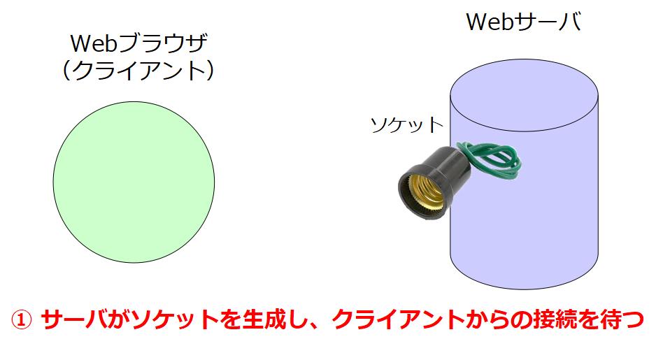 f:id:hoshimure-47:20170705015358p:plain