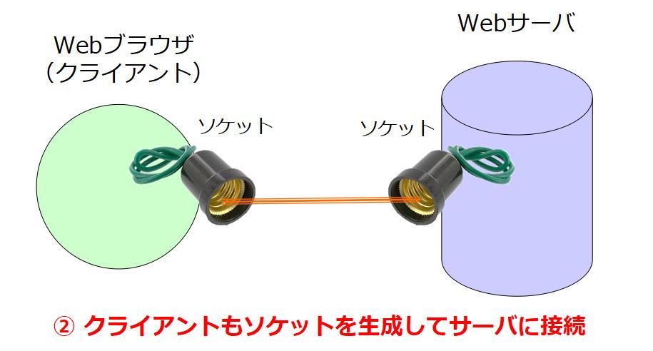 f:id:hoshimure-47:20170705015409p:plain