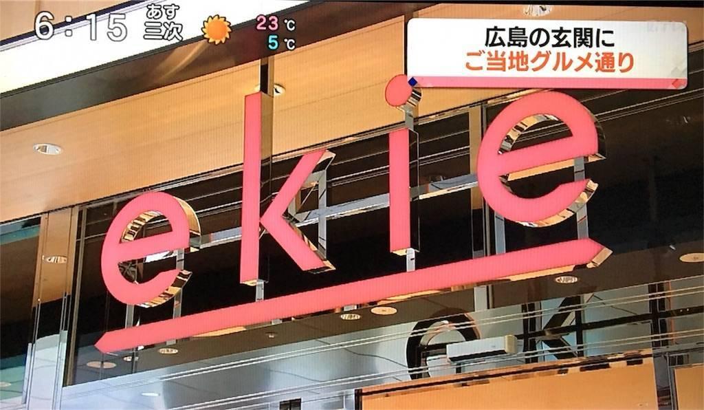 f:id:hoshinogaku:20180328192046j:image
