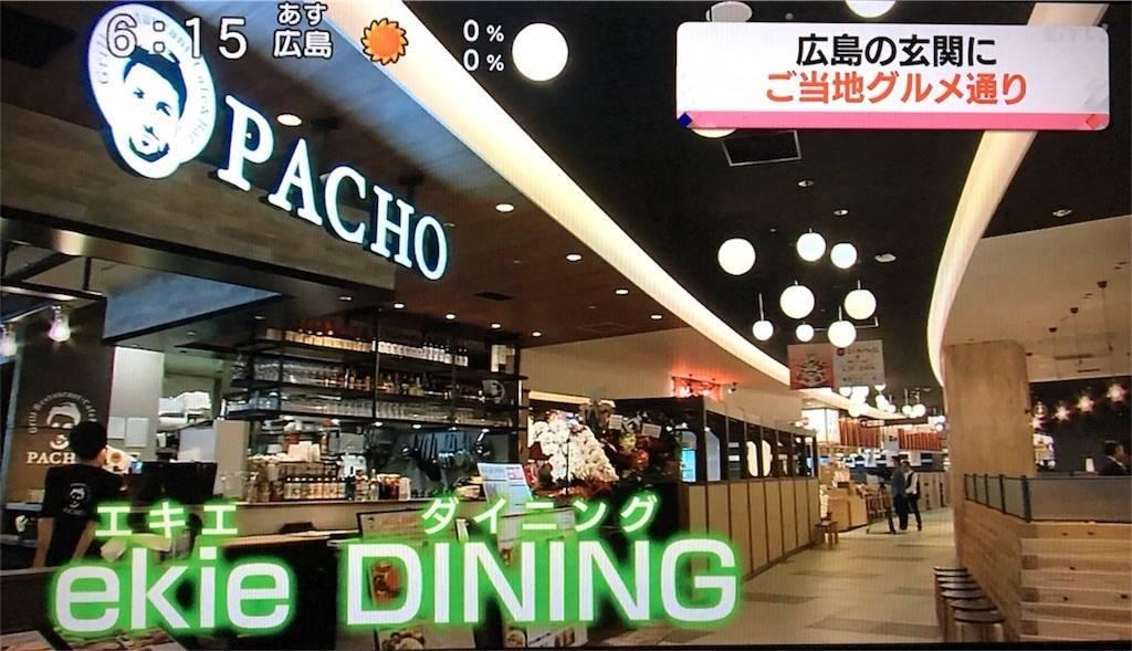 f:id:hoshinogaku:20180328192754j:image
