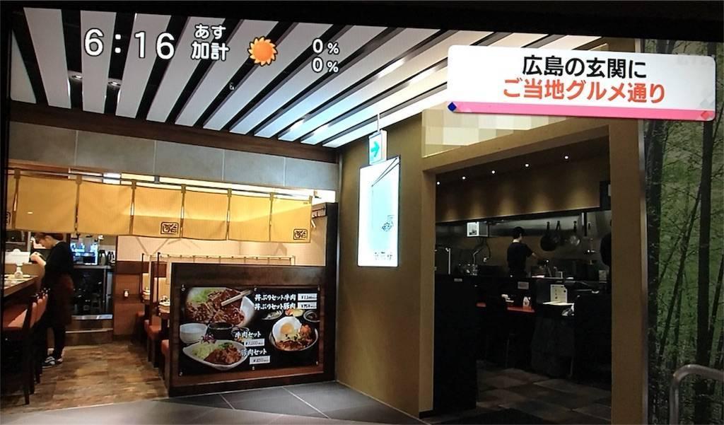 f:id:hoshinogaku:20180328200346j:image