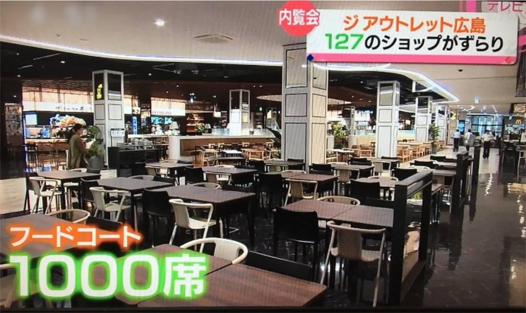 f:id:hoshinogaku:20180423225826j:image