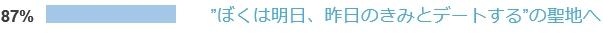 f:id:hoshinokent:20161201011244j:plain