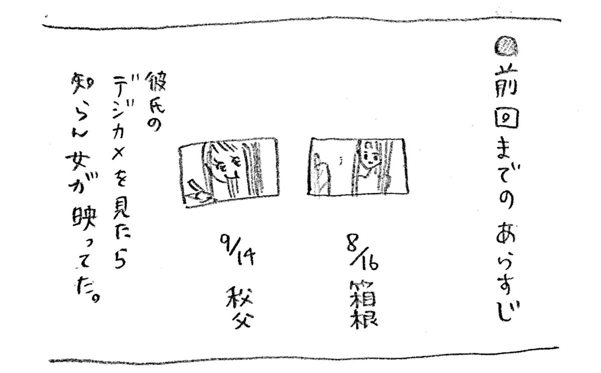 f:id:hoshisarami:20210316125347p:plain