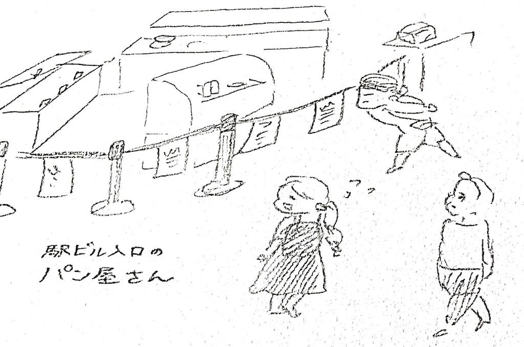 f:id:hoshisarami:20210712221541j:image