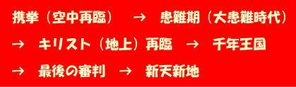 f:id:hoshishusaku:20180110142353j:plain