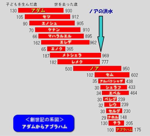 f:id:hoshishusaku:20180111144254j:plain